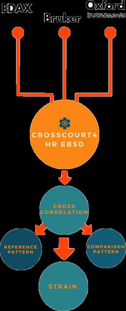 HR EBSD Process-2